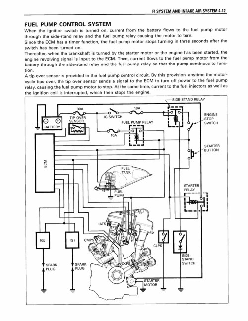 small resolution of ktm rc8 wiring diagram wire management wiring diagram ktm rc8 wiring diagram