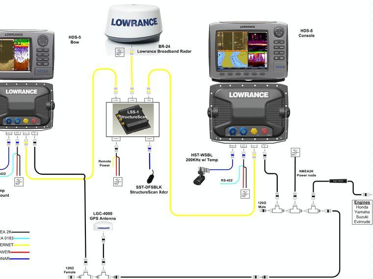 Data Network Wiring Diagram Gps Plotter Lowrance Hds 8m Gen2 Electronics 89953 Inautia