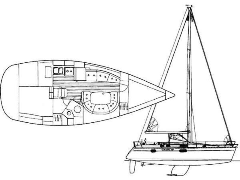 Beneteau Sailboats