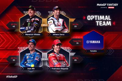 MotoGP™ Fantasy: Chi è nel tuo Team per il GP di Doha?