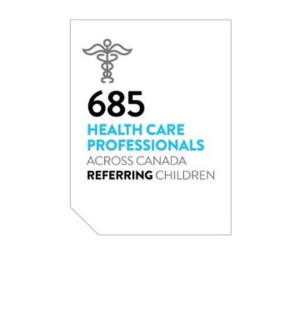 The Children's Wish Foundation of Canada Announces