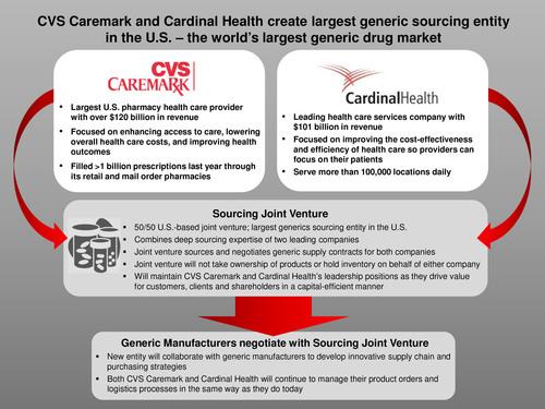 cvs caremark and cardinal