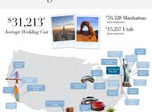 The Knot, The #1 Wedding Site, Releases 2014 Real Weddings ...