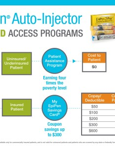 Epipen  epinephrine injection usp auto injector updated access programs also mylan taking immediate action to further enhance rh newsroomlan