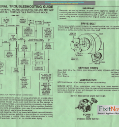 frigidaire refrigerator model frt21tngw1 wiring diagram ge electric dryer model dbxr453evoww troubleshooting and tech sheet [ 1043 x 960 Pixel ]