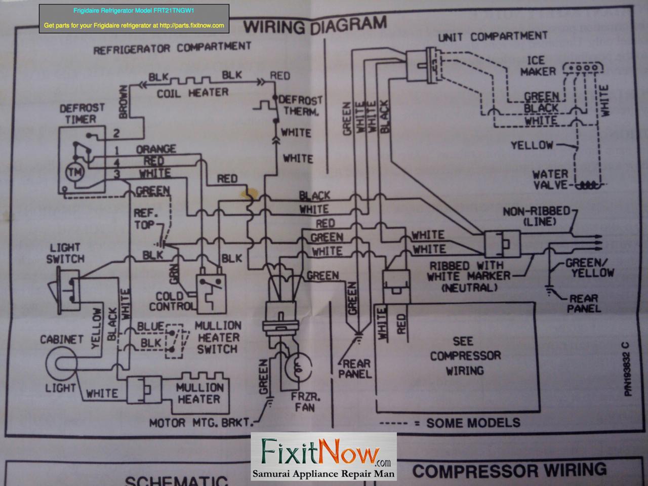 M1009 Cucv Wiring Diagram Wiring Diagram