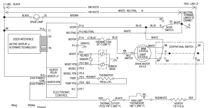 Electric dryer wiring diagram on frigidaire gallery dryer wiring diagram Frigidaire Gallery Dryer Parts List Frigidaire Dryer Parts