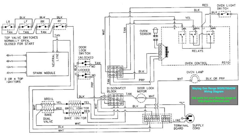 Washer Motor Wiring Diagram