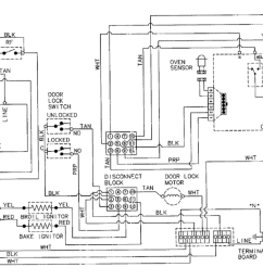 range schematic wiring diagram data diagram schematic ge stove wiring schematic [ 1280 x 744 Pixel ]
