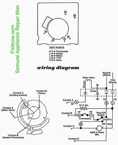 ice maker diagram wiring for pioneer avh p1400dvd harness data schema schematic all stereo frigidaire refrigerator