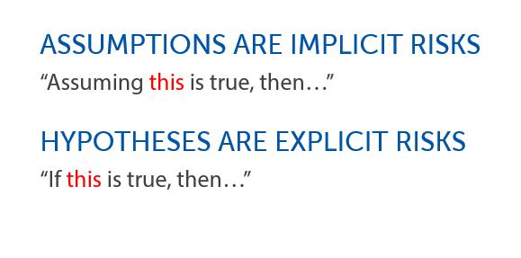 assumptions are implicit risks. hypotheses are explicit risks