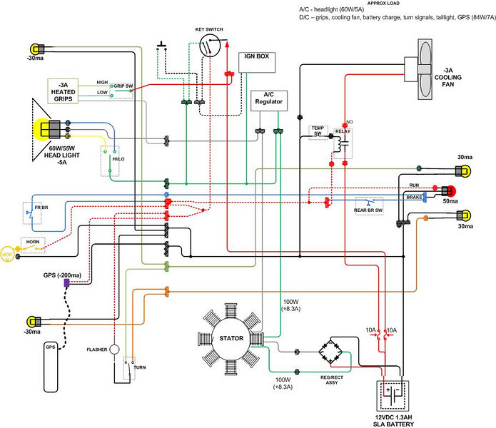 2002 xr650r wiring diagram pioneer deh 1000 great ddnss de electric questions advrider blog rh 4 17 9 vapebrotherstv 2001 stock