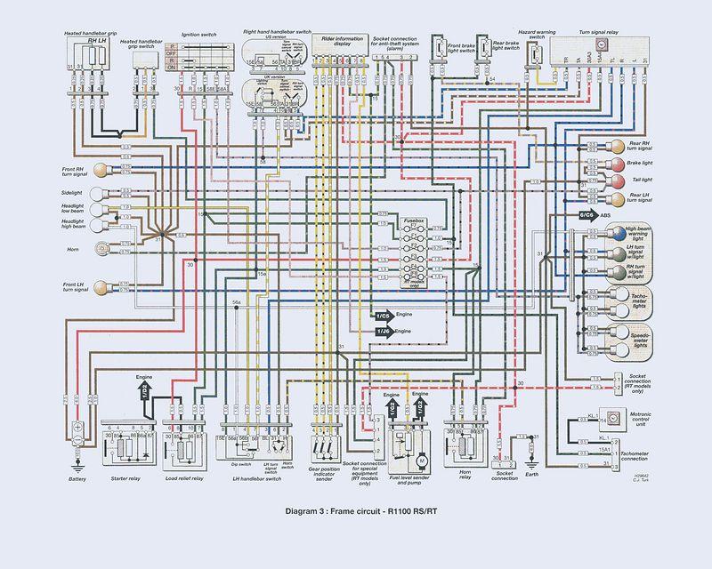 Wiring Diagram Bmw R1100rt | Bmw R1150rt Wiring Diagram Download |  | Wiring Diagram