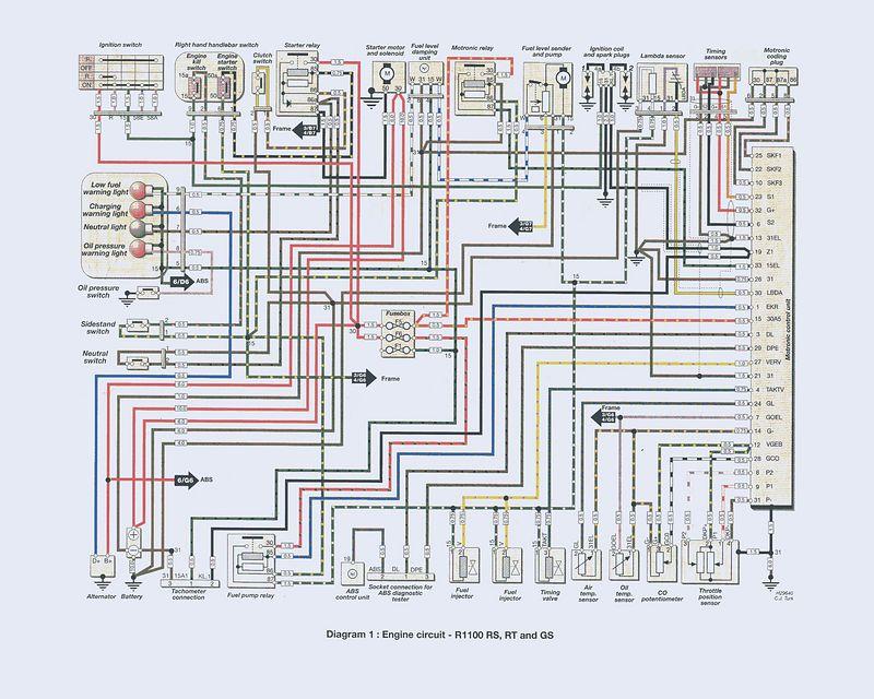 Wiring Diagram Bmw R1100r