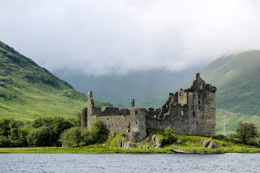 scotland packing list