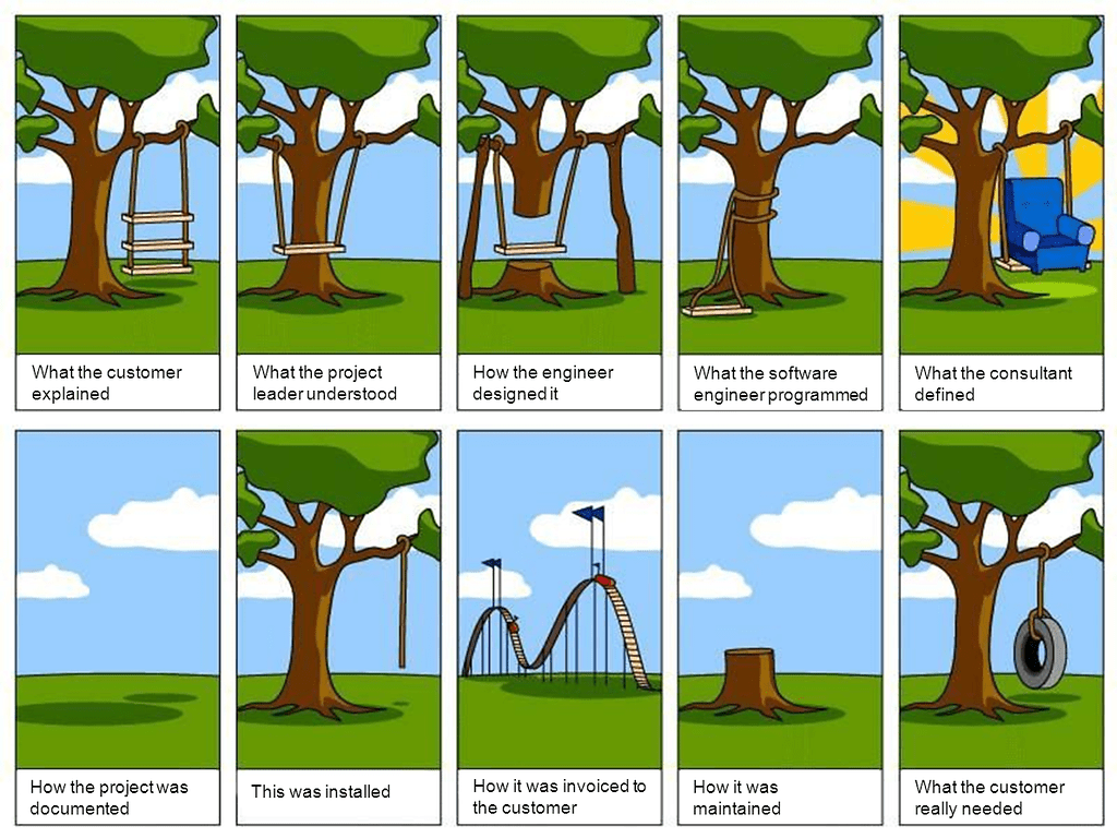 The Art of Product Management