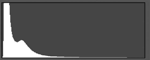 DarkBackgroundHistogram.png