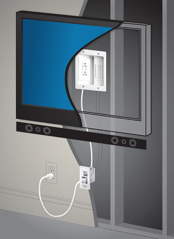 This Legrand flat panel recessed connection kit offers convenient access to the back of your TV. And you can hide those ugly cables for a #DIY project! #ad