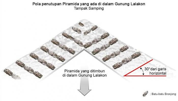 Piramida makanan filipina dating