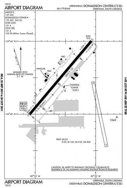South Carolina Technology & Aviation Center (SCTAC)