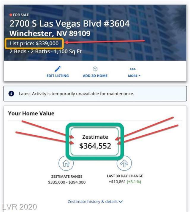 Property for sale at 2700 Las Vegas Boulevard 3604, Las Vegas,  Nevada 89109