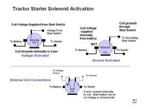 600 series solenoid, 6volt or 12vo  Yesterday's Tractors
