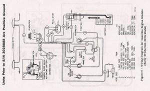 Wiring Diagram For International Tractors – The Wiring Diagram – readingrat