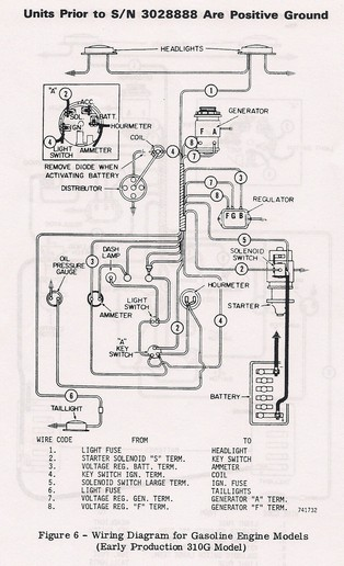 Bobcat Fuel Gauge Wiring Diagrams, Bobcat, Free Engine