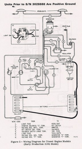 Case Ih 1660 Combine Wiring Diagram : 35 Wiring Diagram