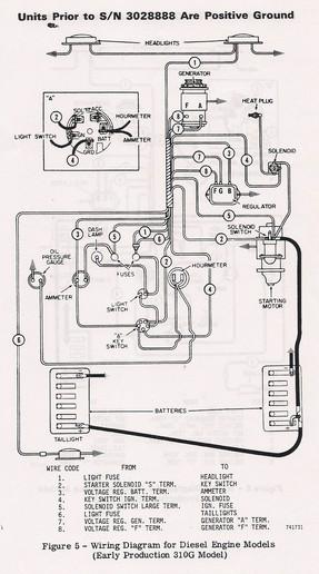 [DIAGRAM] John Deere 310 Backhoe Wiring Diagram FULL