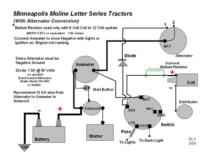 mercruiser alternator wiring diagram generator control panel 12volt conversion on a u - yesterday's tractors