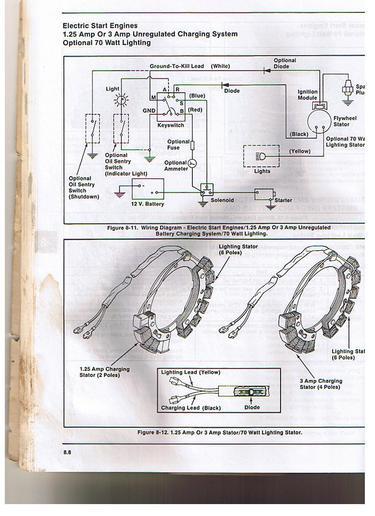 110 John Deere Wiring Diagram Tecumseh Hh150 On A Bolens Husky 1556 Yesterday S Tractors