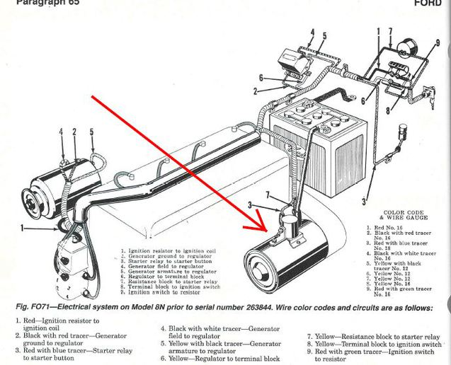 [DIAGRAM] Ford 9n 12v Wiring Diagram FULL Version HD