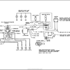 1952 Ford 8n Tractor Wiring Diagram Spooling In Operating System With 6 Volt Solenoid Www Toyskids Co For 2n Get Free Image About 6v