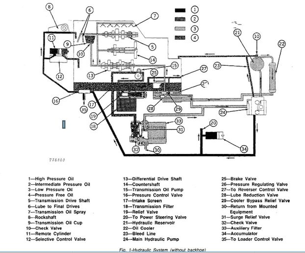 Ford Starter Solenoid Wiring Diagram Agriculture Tractors