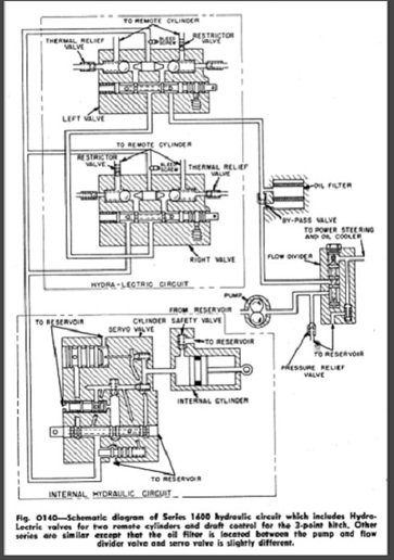 Wiring Diagram PDF: 1600 Oliver Wiring Diagram