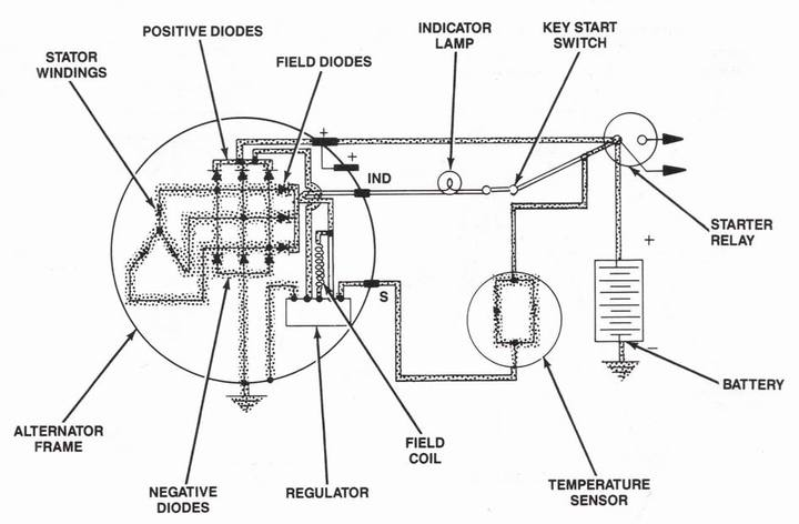 Ford 4630 Electrical Diagram