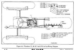 Oliver 77 Wiring Diagram  Wiring Diagram And Schematics