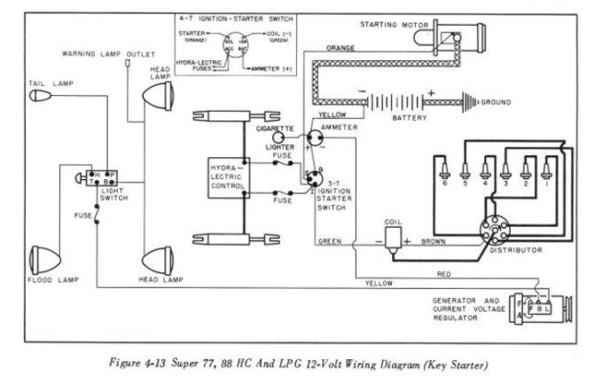 oliver diesel tractor wiring diagram  auto wiring diagram