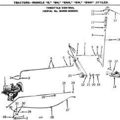 Ford 8n Generator Wiring Diagram 2002 Pt Cruiser Acceleration John Deere A