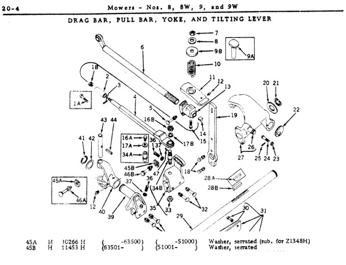 Ford 501 Sickle Mower Parts Diagram. Ford. Auto Wiring Diagram
