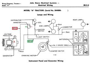 John Deere A generator  Yesterday's Tractors