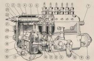 John Deere Fuel Injection Pump Diagram  Image Of Deer