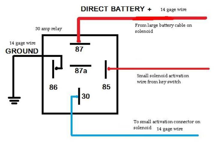 30 amp relay wiring diagram dsl jack key schematic starter block mgb
