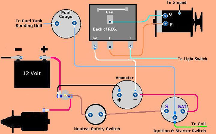 Amp Meter Wiring Diagram For Ford Massey Ferg 150 Wiring Diagram Yesterday S Tractors