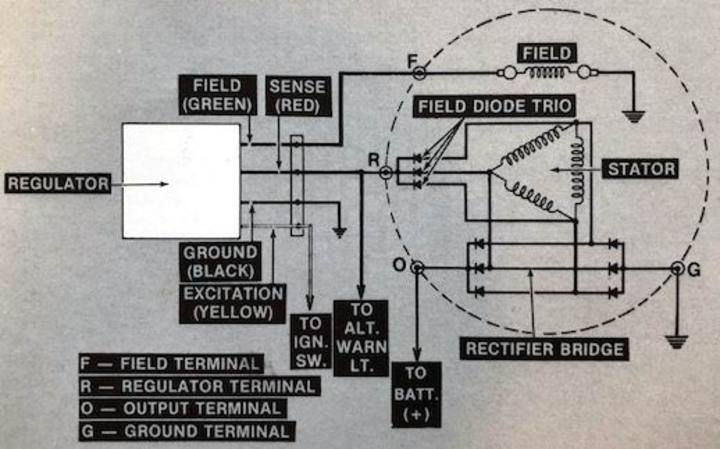 Ford Voltage Regulator Wiring Diagrams
