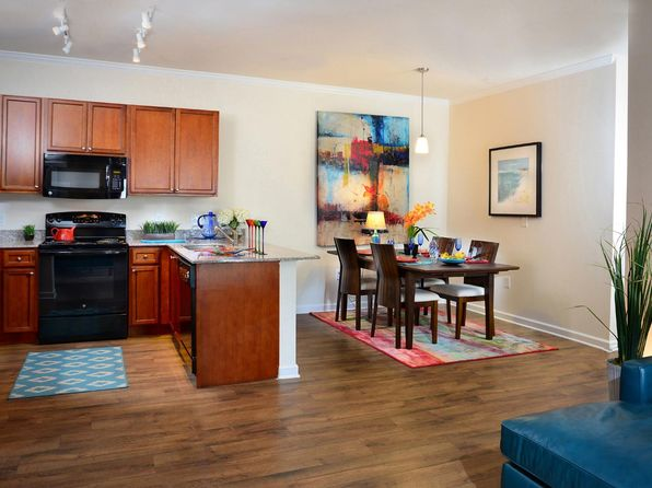 Apartments For Rent in Charlotte NC  Zillow