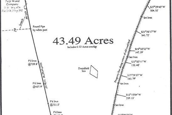 Scottsville Real Estate & Scottsville Homes for Sale