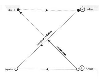 Systems, Environments, and Channels of Communication