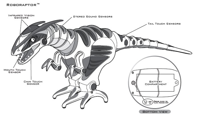 Robot Dinosaur Toy Instructions